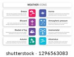 set of 8 white weather icons... | Shutterstock .eps vector #1296563083