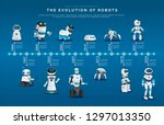 evolution of robots  modern... | Shutterstock .eps vector #1297013350