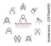 hyperthyroidism banner.... | Shutterstock .eps vector #1297064050