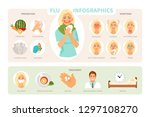 symptoms  prevention and... | Shutterstock .eps vector #1297108270