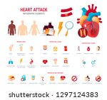 Heart Attack Concept. Medical...