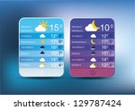 weather icons  for the...