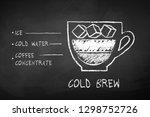 vector black and white chalk... | Shutterstock .eps vector #1298752726