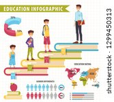 education infographic with... | Shutterstock .eps vector #1299450313