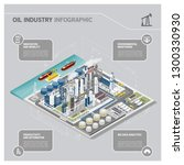 oil and gas industry and... | Shutterstock .eps vector #1300330930
