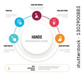 abstract infographics of hands... | Shutterstock .eps vector #1302900883