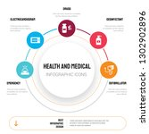 abstract infographics of health ... | Shutterstock .eps vector #1302902896