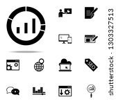 market analysis icon. seo  ...   Shutterstock .eps vector #1303327513