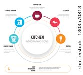abstract infographics of... | Shutterstock .eps vector #1303570813