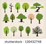 collection of different trees...