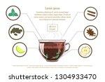 black leaf tea in cup....   Shutterstock .eps vector #1304933470