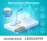 orthopedic mattress isometric...   Shutterstock .eps vector #1305032959