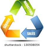 Marketing Sales Service cycle - stock photo