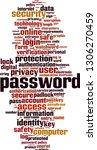 password word cloud concept.... | Shutterstock .eps vector #1306270459