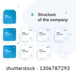 structure of the company.... | Shutterstock .eps vector #1306787293