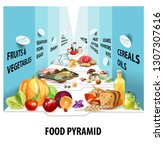 food pyramid. healthy nutrition ... | Shutterstock .eps vector #1307307616