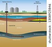 fracking vector info... | Shutterstock .eps vector #1308925846
