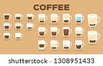 types of coffee vector   coffee ... | Shutterstock .eps vector #1308951433