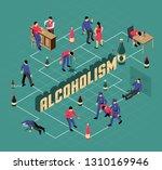 alcoholism isometric flowchart...   Shutterstock .eps vector #1310169946