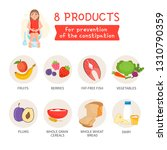 vector poster 8 products for... | Shutterstock .eps vector #1310790359