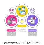 banking vector infographic...   Shutterstock .eps vector #1312102790