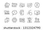 ux line icons. ab testing ...