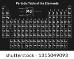 periodic table of the elements  ... | Shutterstock .eps vector #1315049093