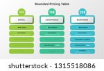 colorful rounded pricing tables ... | Shutterstock .eps vector #1315518086