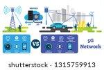 5g vector illustration. fastest ... | Shutterstock .eps vector #1315759913