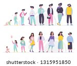 human generation set.... | Shutterstock .eps vector #1315951850