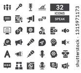 speak icon set. collection of...