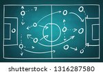 Football Soccer Game Plan...