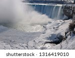 Canadian Horseshoe Falls At...