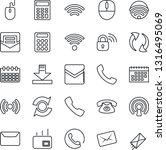 thin line icon set   mouse...