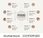 infographic template for food... | Shutterstock .eps vector #1319339183