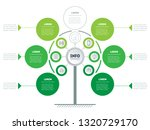 vertical green timeline... | Shutterstock .eps vector #1320729170