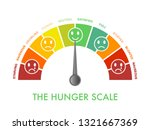 hunger fullness scale 0 to 10... | Shutterstock .eps vector #1321667369