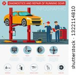 infographic diagnostics and... | Shutterstock .eps vector #1322114810