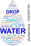 A Word Cloud Of Water Related...