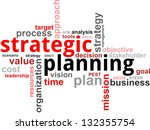 A Word Cloud Of Strategic...