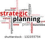 A Word Cloud Of Strategic...