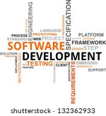 a word cloud of software...   Shutterstock . vector #132362933