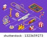 amusement park isometric...   Shutterstock .eps vector #1323659273