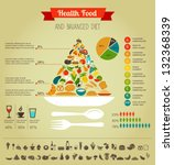health food infographic. text... | Shutterstock .eps vector #132368339