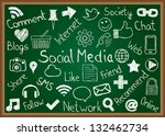 illustration of social media... | Shutterstock . vector #132462734