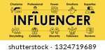 influencer banner with web...   Shutterstock .eps vector #1324719689