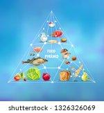 food pyramid. healthy nutrition ...   Shutterstock .eps vector #1326326069
