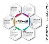 circular hexagon infographic... | Shutterstock .eps vector #1326672950