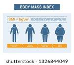 body mass index chart. flat... | Shutterstock .eps vector #1326844049