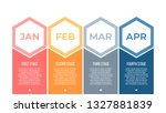 business infographics. process...   Shutterstock .eps vector #1327881839
